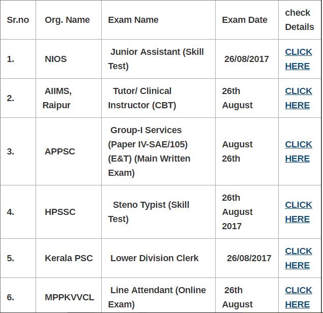 27 Aug Exams List