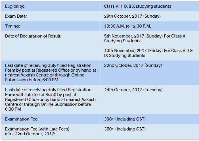 Aakash ANTHE Scholarship Exam Answer key 2017 PDF