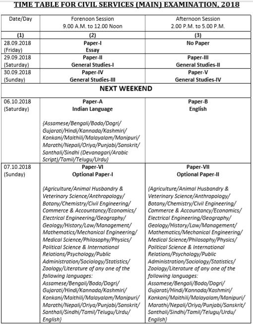 UPSC IAS Mains Exam Schedule 2018