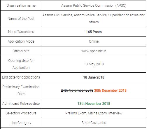 APSC Combined Competitive Prelims Exam 2018