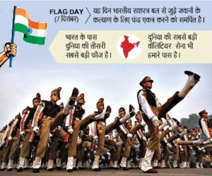 Armed Forces Flag Day Facebook Whatsapp DP Profile Pics