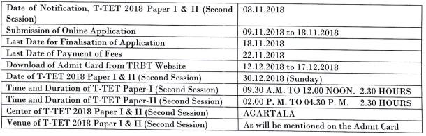 TRIPURA TET Examination 2018
