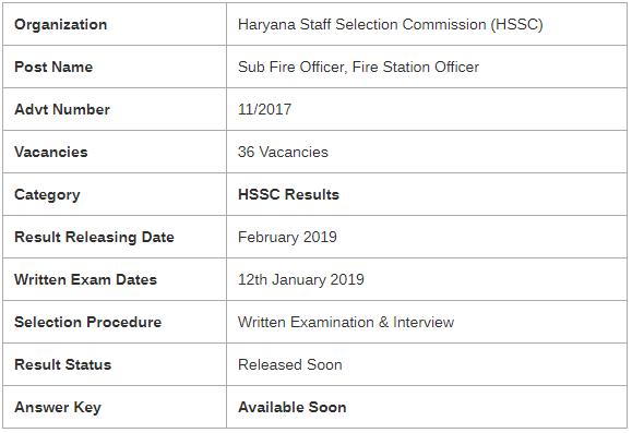 HSSC Exam 2019 Fire Station Officer