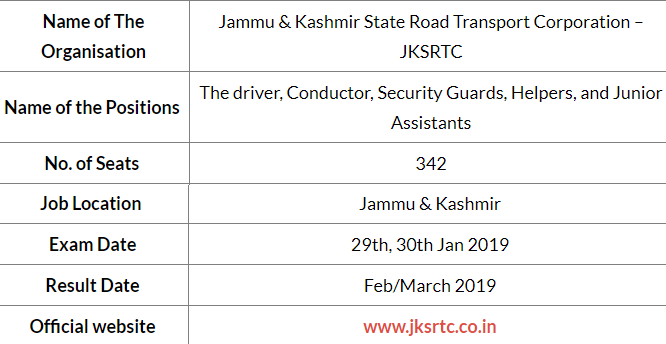 JKSRTC Examination 2019