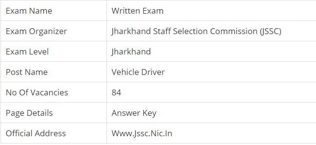 JSSC Driver Examination 2019