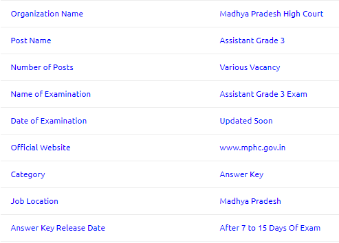 MPHC Assistant Grade 3rd Examination 2019