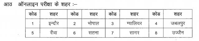 Madhya Pradesh PSC SLET Examination 2019