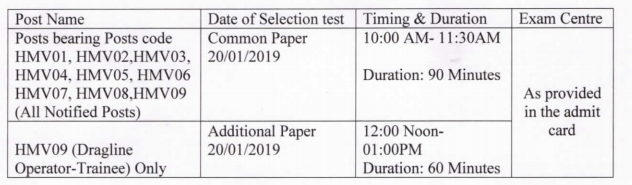 NCL SINGRAULI HEMM Operator Trainee Examination 2019