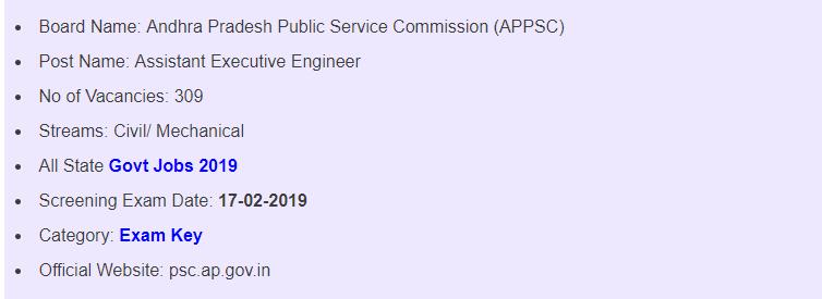 APPSC AEE Exam 2019