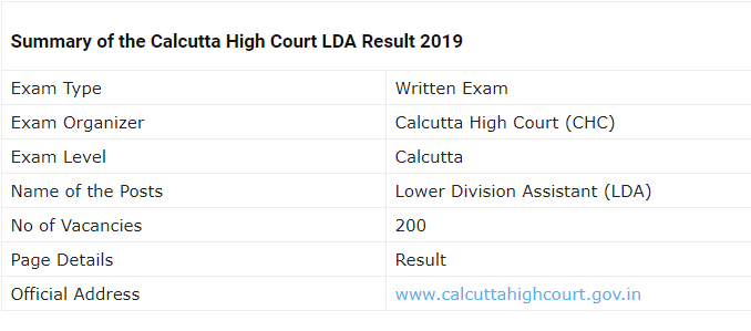 Calcutta High Court Lower Division Assistant Examination 2019