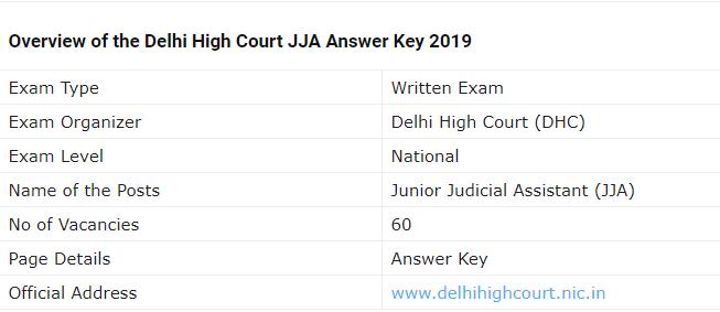 DHC JJA Examination 2019
