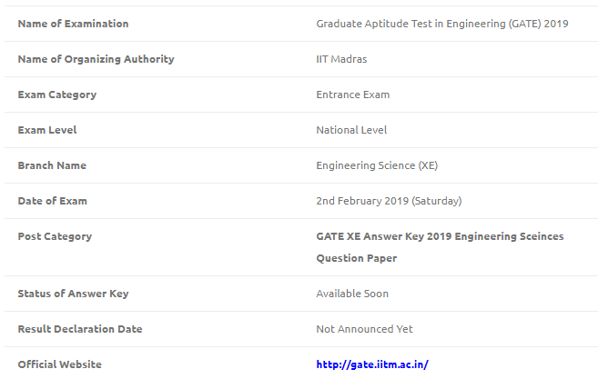 GATE XE Examination 2019
