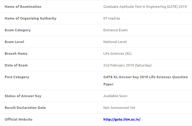 GATE XL Examination 2019