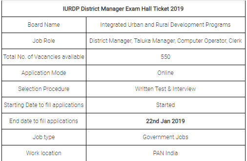 IURDP Mumbai Examination 2019