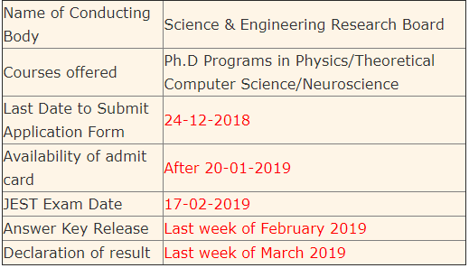 JEST Examination 2019