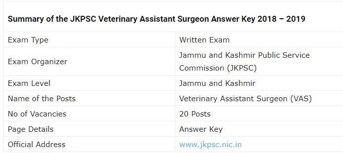JKPSC VAS Examination 2019 Analysis
