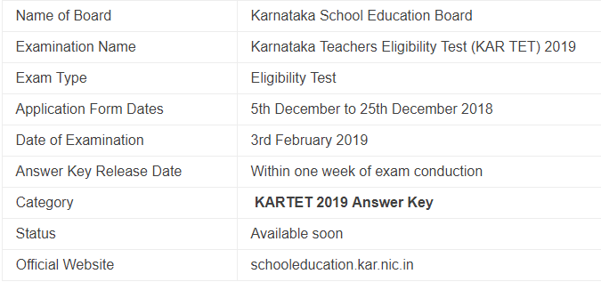 KAR TET Examination 2019