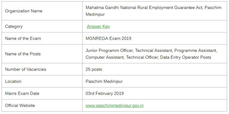 MGNREGA Paschim Medinipur 03 Feb Examination 2019