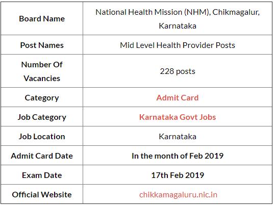 NHM Chikmagalur MLHP Examination 2019
