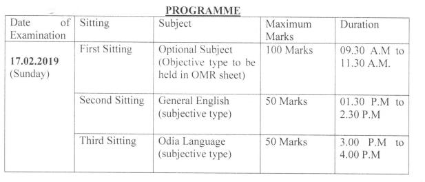 OSSC Senior Economic Investigator Mains Examination 2019