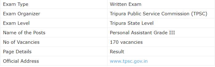 TPSC PA Grade 3 Examination Result 2019