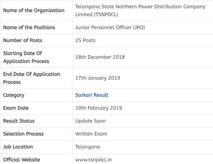TSNPDCL JPO Examination Result 2019