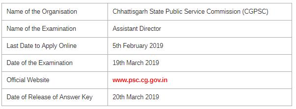 CGPSC Assistant Director Examination 2019