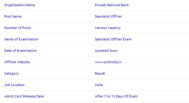 PNB Specialist Officer Examination Result 2019