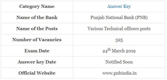 PNB TO Examination 2019