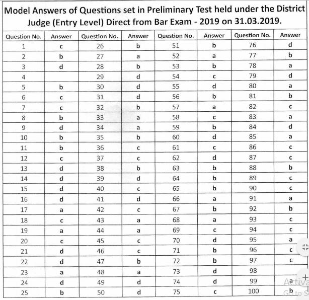 Patna High Court District Judge Answer Key 2019 PDF