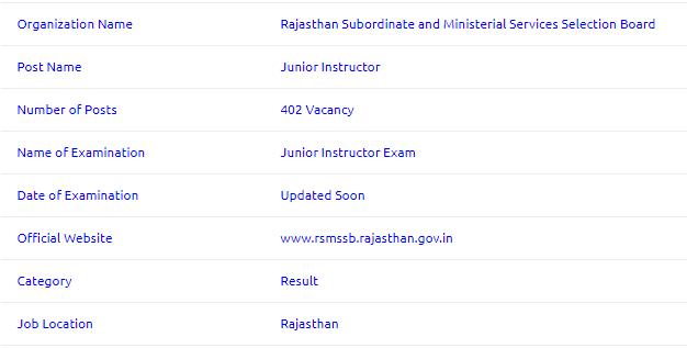 RSMSSB Junior Instructor Examination Result 2019