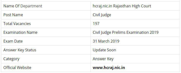 Rajasthan High Court Civil Judge Prelims Examination 2019