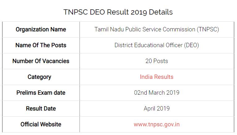 TNPSC DEO Examination Result 2019