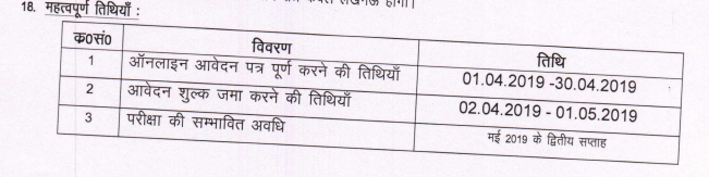 UPPCL 4102 Technician Line Application Form Submission Date 2019