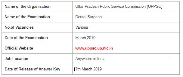 UPPSC Dental Surgeon Examination 2019