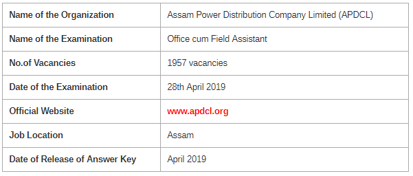 APDCL Office Cum Field Assistant Examination 2019