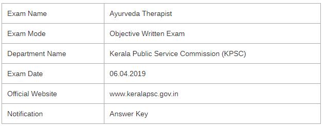 KPSC Ayurveda Therapist Examination 2019