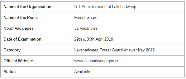 Lakshadweep Forester & Forest Guard Examination 2019