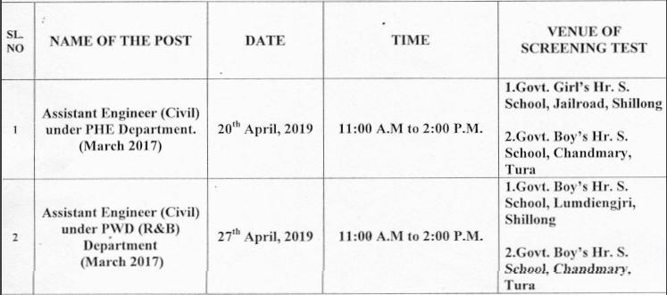 Meghalaya PSC AE Examination Result 2019