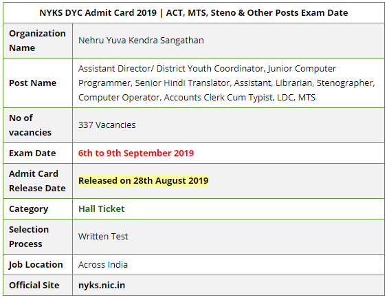 NYKS DYC ACT MTS Sep Exam Admit Card 2019