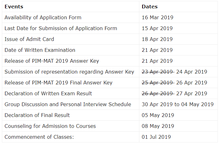PIM MAT MBA Entrance Examination 2019