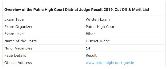 Patna High Court District Judge Prelims Examination Result 2019