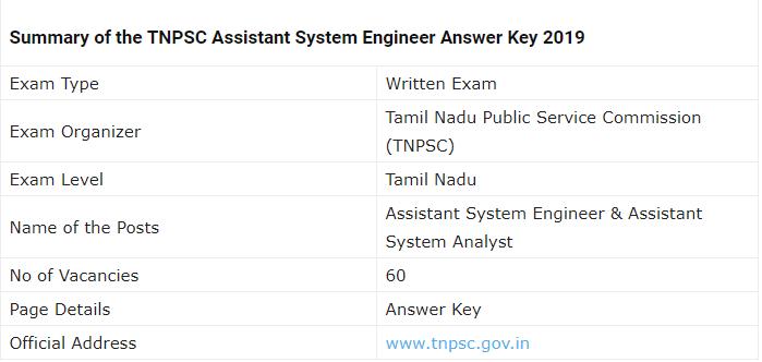 TNPSC Assistant System Engineer Examination 2019