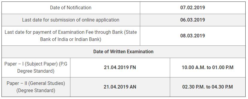 TNPSC Chemist Examination 2019