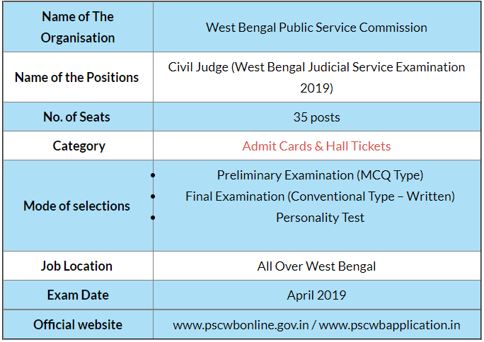 WBPSC Judicial Service Civil Judge Prelims Examination 2020