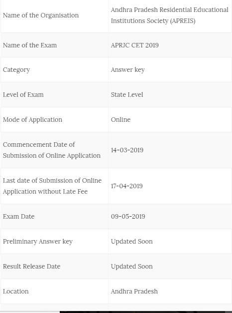 APRJC CET Examination 2019