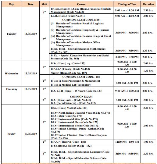 BHU UET Entrance Examination 2019