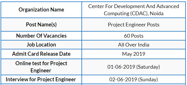 CDAC Noida Project Engineer Examination 2019