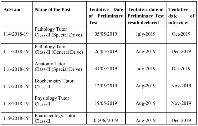 GPSC Tutor Examination 2019