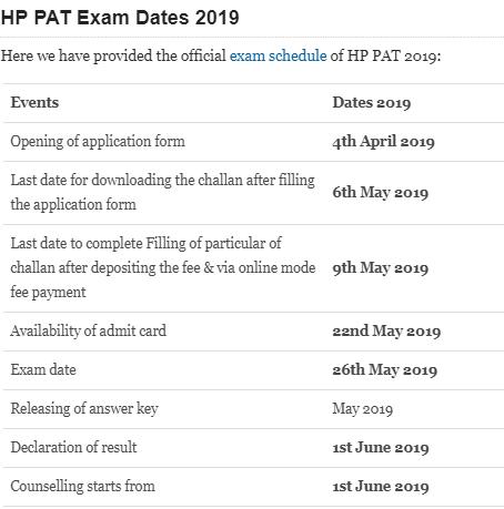 HP PAT Examination 2019